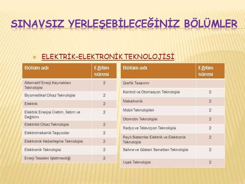  ELEKTRİK-ELEKTRONİK TEKNOLOJİSİ Bölüm adıEğitim süresi Alternatif Enerji Kaynakları Teknolojisi 2 Biyomedikal Cihaz Teknolojisi2 Elektrik2 Elektrik Enerjisi Üretim, İletim ve Dağıtımı 2 Elektrikli Cihaz Teknolojisi2 Elektromekanik Taşıyıcılar2 Elektronik Haberleşme Teknolojisi2 Elektronik Teknolojisi2 Enerji Tesisleri İşletmeciliği2 Bölüm adıEğitim süresi Grafik Tasarımı Kontrol ve Otomasyon Teknolojisi2 Mekatronik2 Mobil Teknolojileri2 Otomotiv Teknolojisi2 Radyo ve Televizyon Teknolojisi2 Raylı Sistemler Elektrik ve Elektronik Teknolojisi 2 Sahne ve Gösteri Sanatları Teknolojisi2 Uçak Teknolojisi2