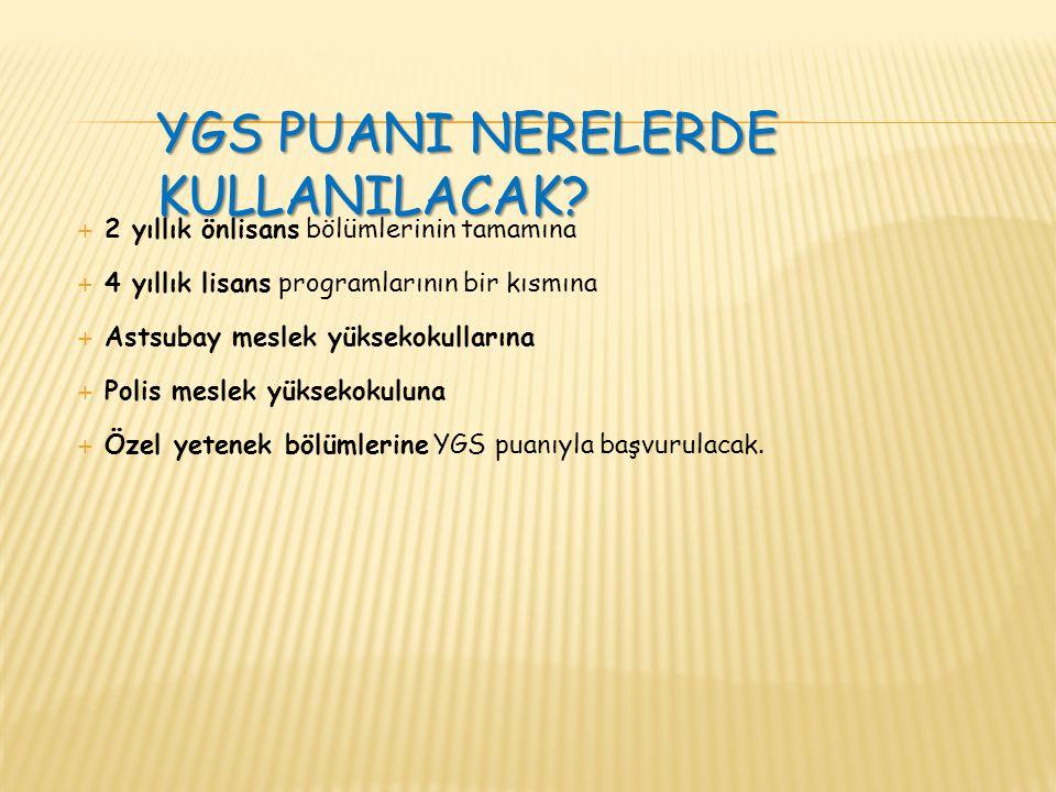 EK PUANSIZ ALAN LİSANS PROGRAMLARI (0,12) Yükseköğretim ProgramlarıPuan Türü 2013 Puan Aralığı Bilgisayar Mühendisliği Teknoloji Fakülteleri (MTOK) 1.Gazi Ü.