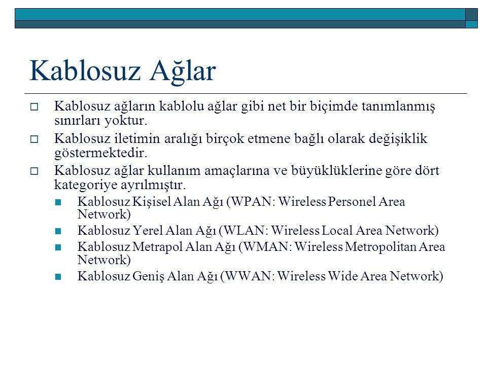 Kablosuz Ağlar  Kablosuz ağların kablolu ağlar gibi net bir biçimde tanımlanmış sınırları yoktur.  Kablosuz iletimin aralığı birçok etmene bağlı ola