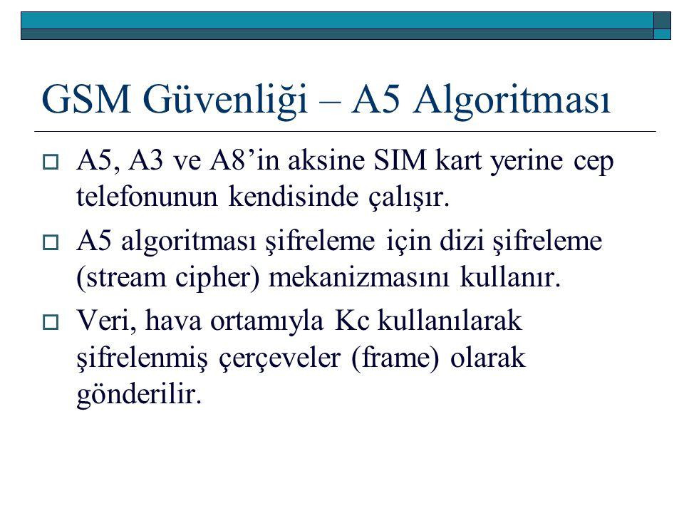 GSM Güvenliği – A5 Algoritması  A5, A3 ve A8'in aksine SIM kart yerine cep telefonunun kendisinde çalışır.  A5 algoritması şifreleme için dizi şifre