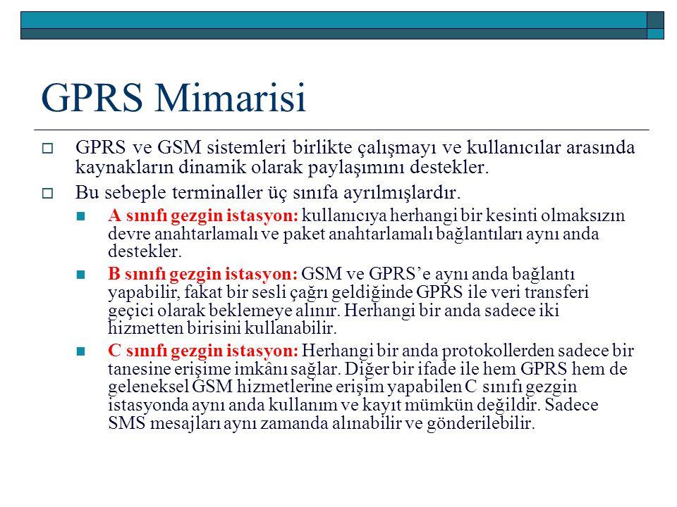  GPRS ve GSM sistemleri birlikte çalışmayı ve kullanıcılar arasında kaynakların dinamik olarak paylaşımını destekler.  Bu sebeple terminaller üç sın