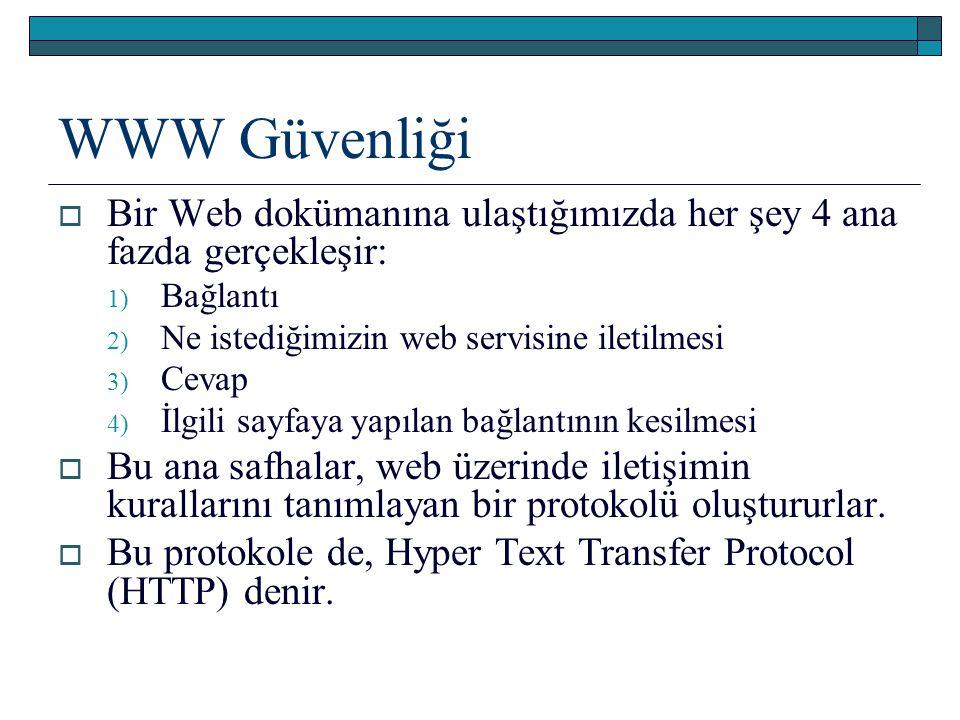 WWW Güvenliği  Bir Web dokümanına ulaştığımızda her şey 4 ana fazda gerçekleşir: 1) Bağlantı 2) Ne istediğimizin web servisine iletilmesi 3) Cevap 4)
