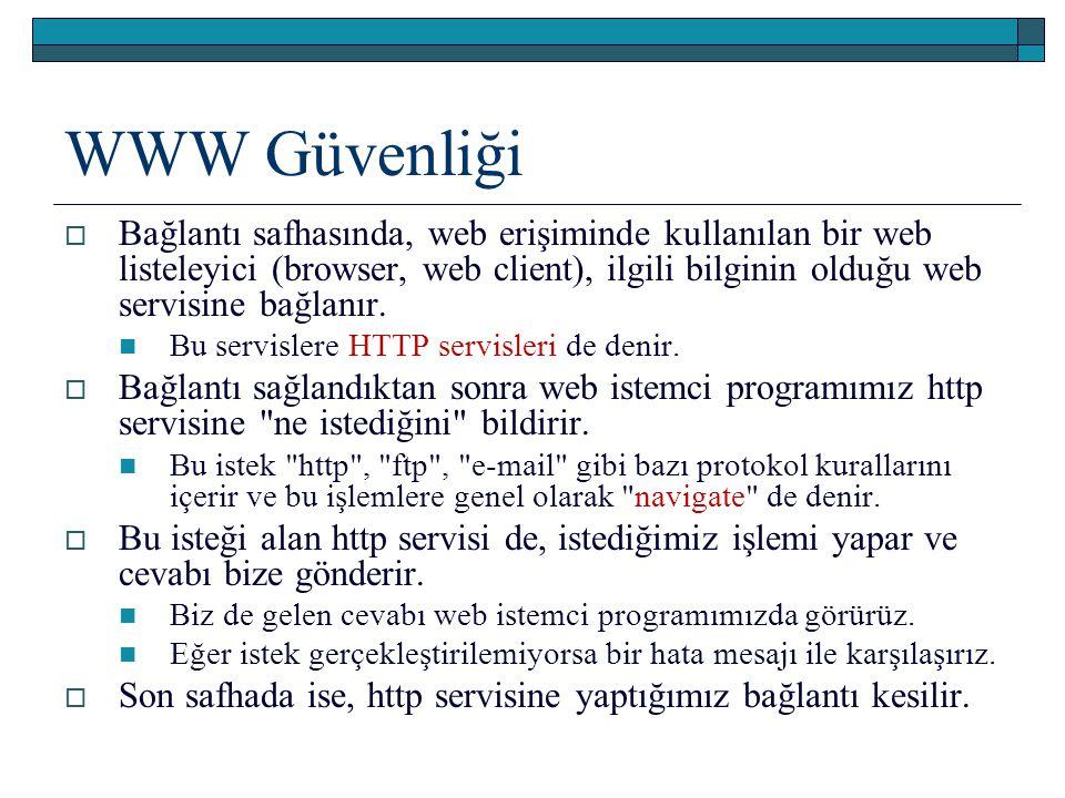 WWW Güvenliği  Bağlantı safhasında, web erişiminde kullanılan bir web listeleyici (browser, web client), ilgili bilginin olduğu web servisine bağlanı