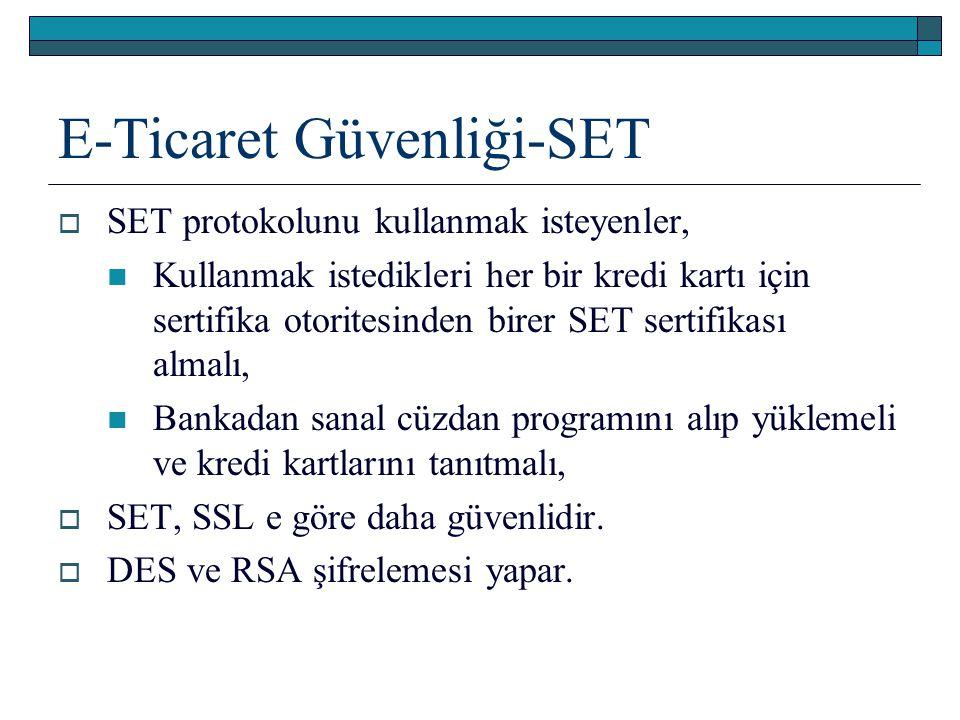 E-Ticaret Güvenliği-SET  SET protokolunu kullanmak isteyenler, Kullanmak istedikleri her bir kredi kartı için sertifika otoritesinden birer SET serti