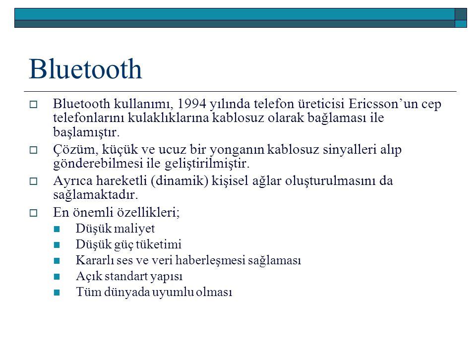 Bluetooth  Bluetooth kullanımı, 1994 yılında telefon üreticisi Ericsson'un cep telefonlarını kulaklıklarına kablosuz olarak bağlaması ile başlamıştır
