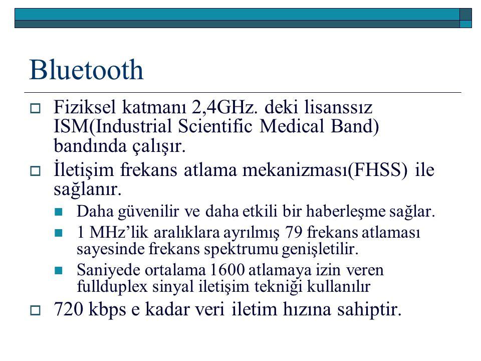 Bluetooth  Fiziksel katmanı 2,4GHz. deki lisanssız ISM(Industrial Scientific Medical Band) bandında çalışır.  İletişim frekans atlama mekanizması(FH