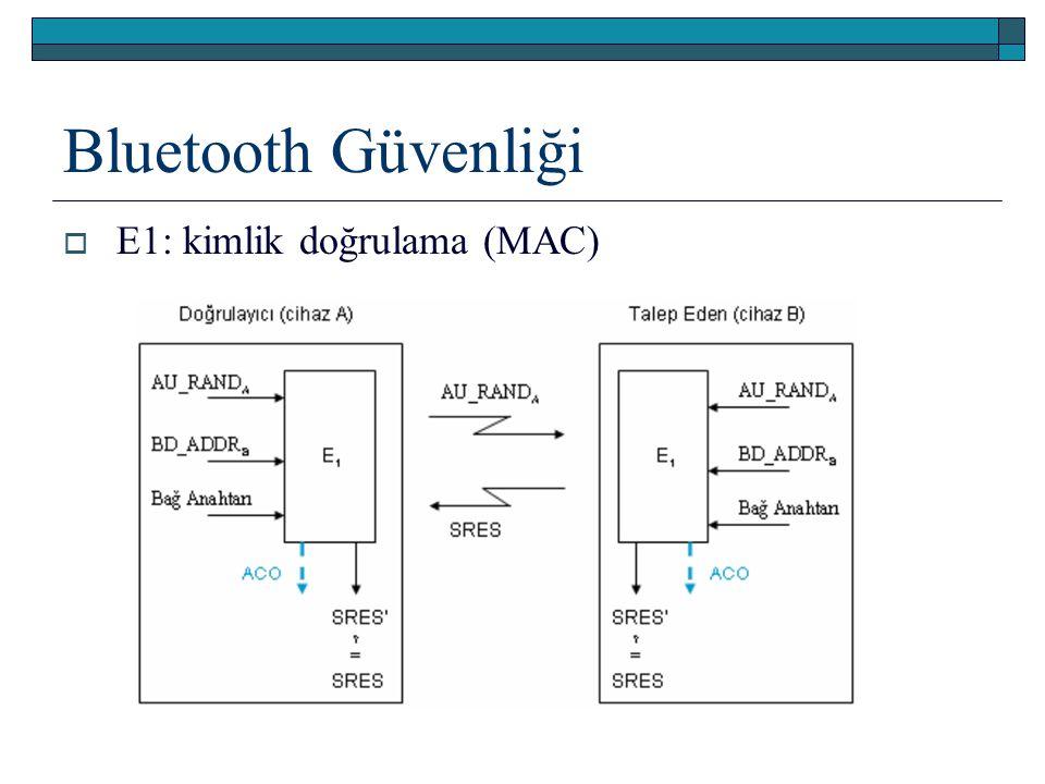 Bluetooth Güvenliği  E1: kimlik doğrulama (MAC)