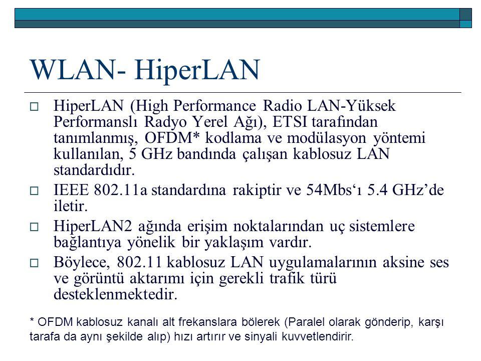 WLAN- HiperLAN  HiperLAN (High Performance Radio LAN-Yüksek Performanslı Radyo Yerel Ağı), ETSI tarafından tanımlanmış, OFDM* kodlama ve modülasyon y