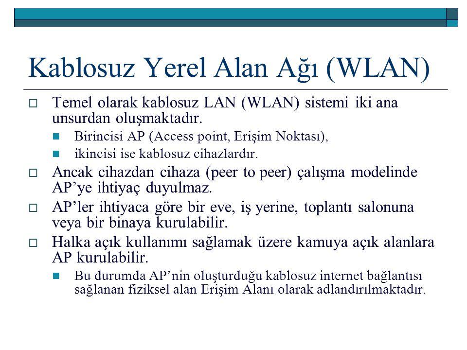 Kablosuz Yerel Alan Ağı (WLAN)  Temel olarak kablosuz LAN (WLAN) sistemi iki ana unsurdan oluşmaktadır. Birincisi AP (Access point, Erişim Noktası),