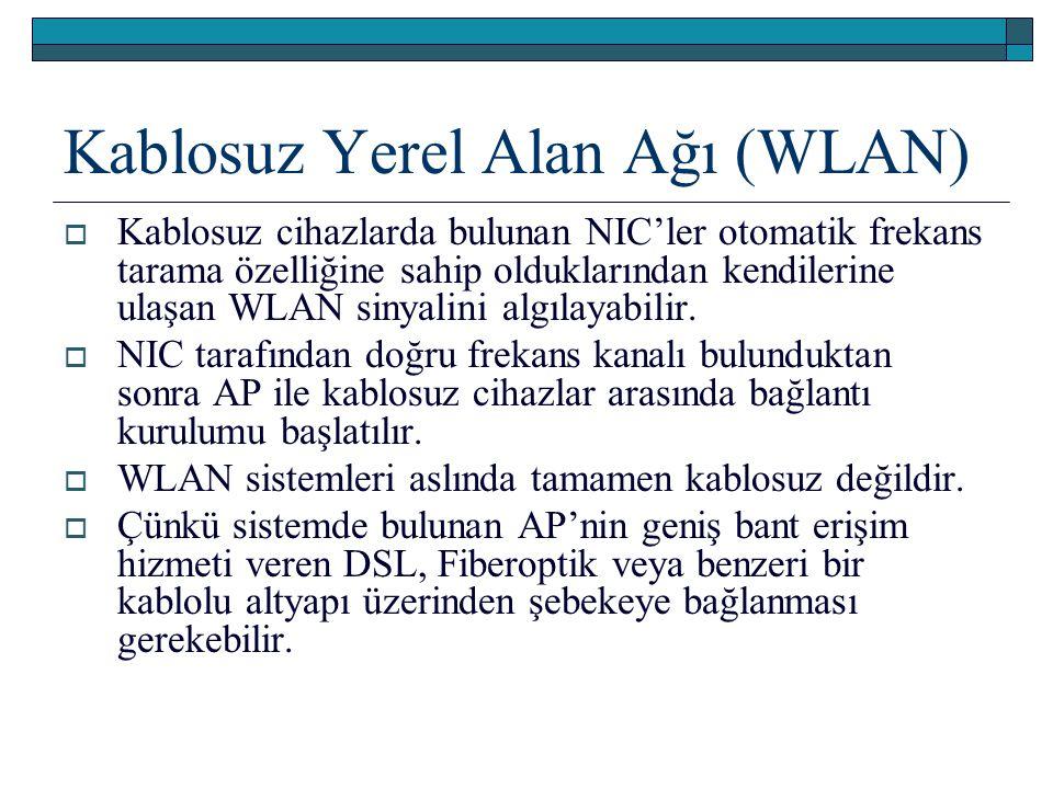Kablosuz Yerel Alan Ağı (WLAN)  Kablosuz cihazlarda bulunan NIC'ler otomatik frekans tarama özelliğine sahip olduklarından kendilerine ulaşan WLAN si