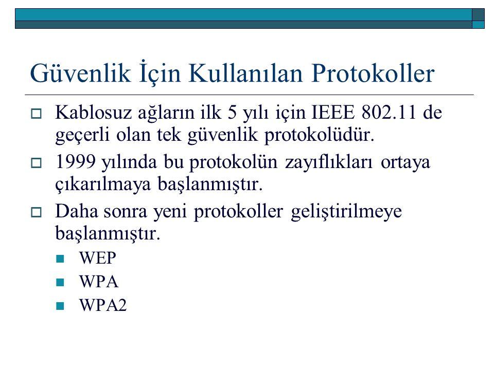 Güvenlik İçin Kullanılan Protokoller  Kablosuz ağların ilk 5 yılı için IEEE 802.11 de geçerli olan tek güvenlik protokolüdür.  1999 yılında bu proto