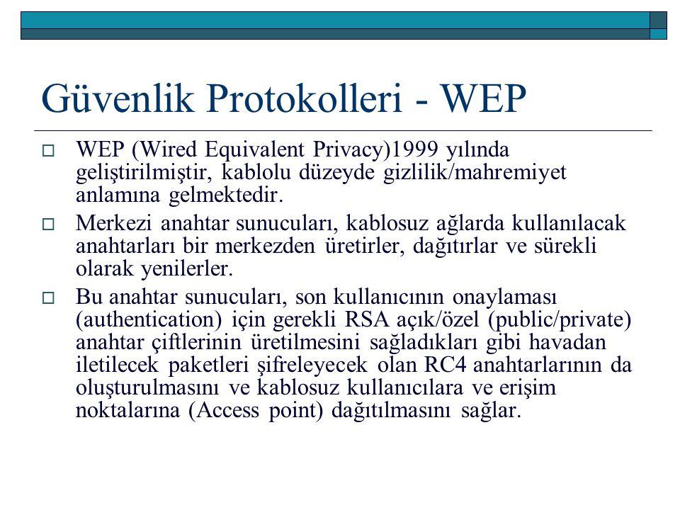Güvenlik Protokolleri - WEP  WEP (Wired Equivalent Privacy)1999 yılında geliştirilmiştir, kablolu düzeyde gizlilik/mahremiyet anlamına gelmektedir. 
