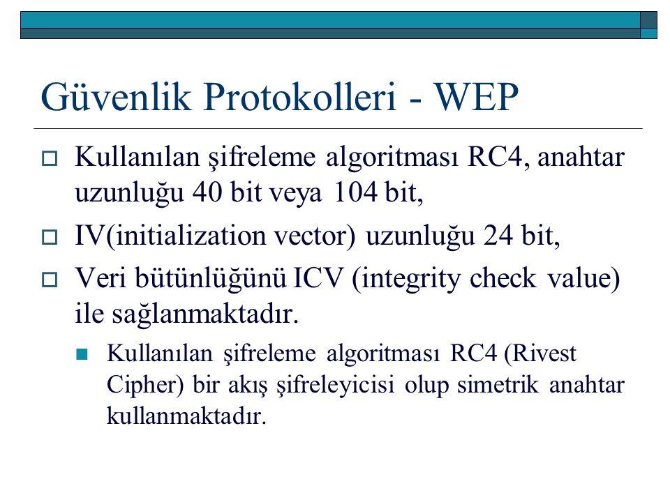 Güvenlik Protokolleri - WEP  Kullanılan şifreleme algoritması RC4, anahtar uzunluğu 40 bit veya 104 bit,  IV(initialization vector) uzunluğu 24 bit,