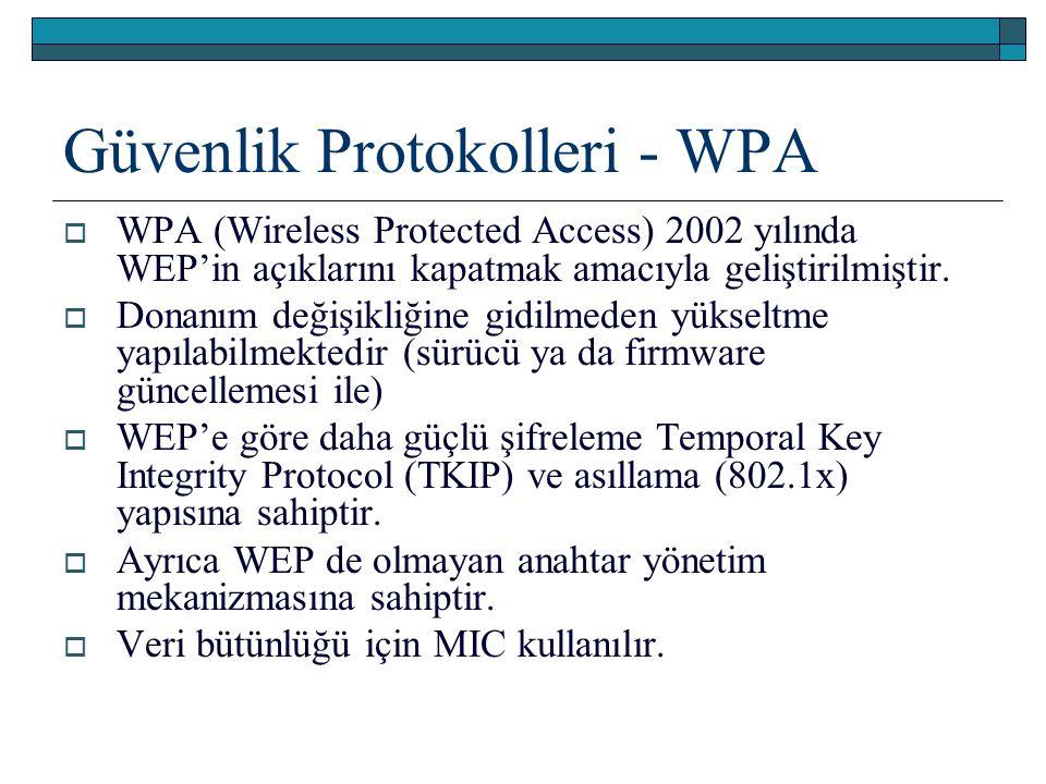 Güvenlik Protokolleri - WPA  WPA (Wireless Protected Access) 2002 yılında WEP'in açıklarını kapatmak amacıyla geliştirilmiştir.  Donanım değişikliği