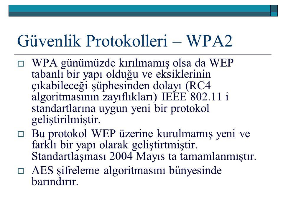 Güvenlik Protokolleri – WPA2  WPA günümüzde kırılmamış olsa da WEP tabanlı bir yapı olduğu ve eksiklerinin çıkabileceği şüphesinden dolayı (RC4 algor