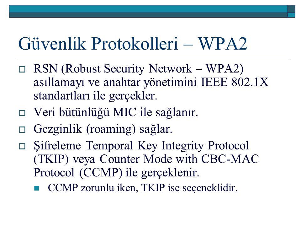 Güvenlik Protokolleri – WPA2  RSN (Robust Security Network – WPA2) asıllamayı ve anahtar yönetimini IEEE 802.1X standartları ile gerçekler.  Veri bü