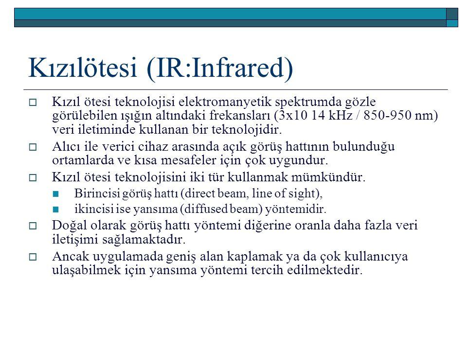 Kızılötesi (IR:Infrared)  Kızıl ötesi teknolojisi büyük oranda uzaktan kumanda cihazlarında kullanılmaktadır.