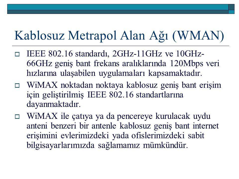 Kablosuz Metrapol Alan Ağı (WMAN)  IEEE 802.16 standardı, 2GHz-11GHz ve 10GHz- 66GHz geniş bant frekans aralıklarında 120Mbps veri hızlarına ulaşabil
