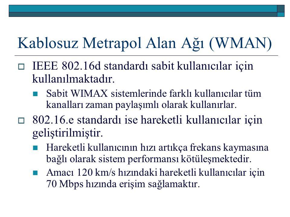 Kablosuz Metrapol Alan Ağı (WMAN)  IEEE 802.16d standardı sabit kullanıcılar için kullanılmaktadır. Sabit WIMAX sistemlerinde farklı kullanıcılar tüm