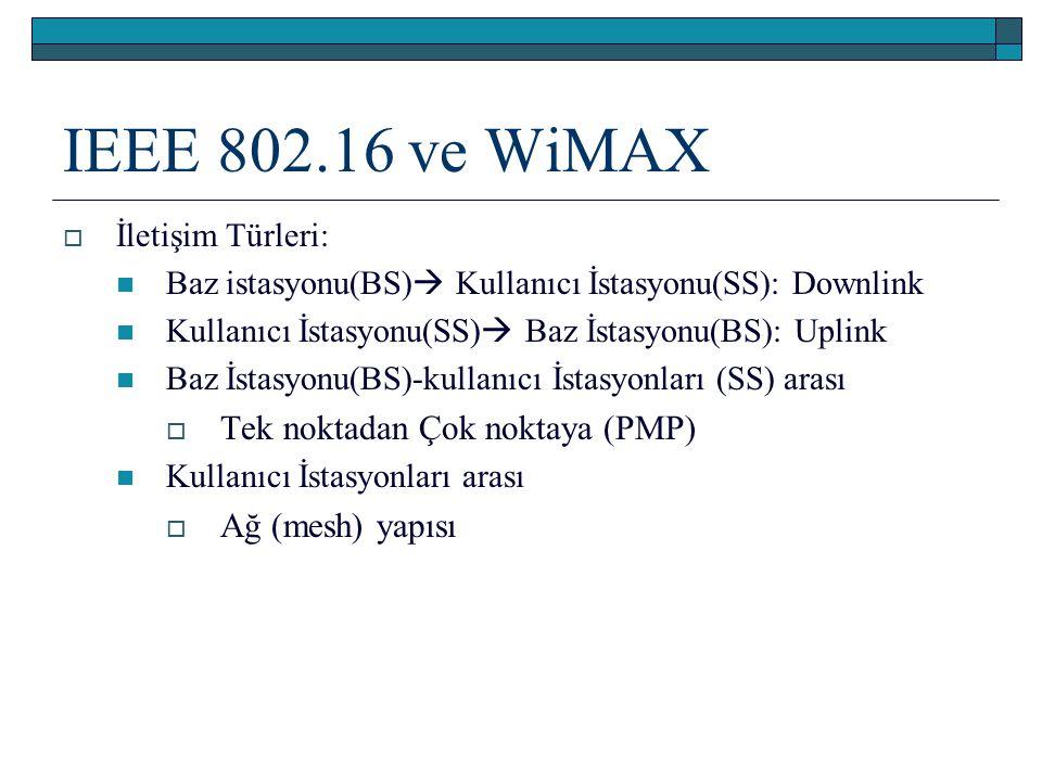 IEEE 802.16 ve WiMAX  İletişim Türleri: Baz istasyonu(BS)  Kullanıcı İstasyonu(SS): Downlink Kullanıcı İstasyonu(SS)  Baz İstasyonu(BS): Uplink Baz
