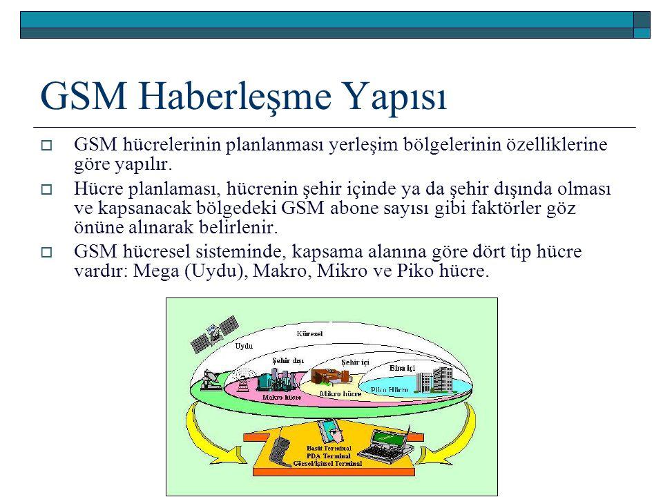  GSM hücrelerinin planlanması yerleşim bölgelerinin özelliklerine göre yapılır.  Hücre planlaması, hücrenin şehir içinde ya da şehir dışında olması