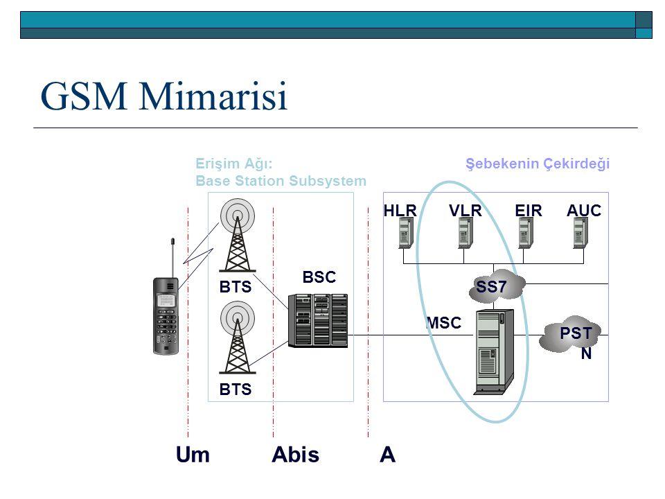 GSM Mimarisi BSC BTS Erişim Ağı: Base Station Subsystem HLRVLREIRAUCAUC MSC PST N Um Abis A Şebekenin Çekirdeği SS7