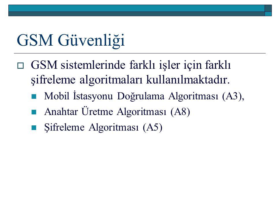 GSM Güvenliği  GSM sistemlerinde farklı işler için farklı şifreleme algoritmaları kullanılmaktadır. Mobil İstasyonu Doğrulama Algoritması (A3), Anaht