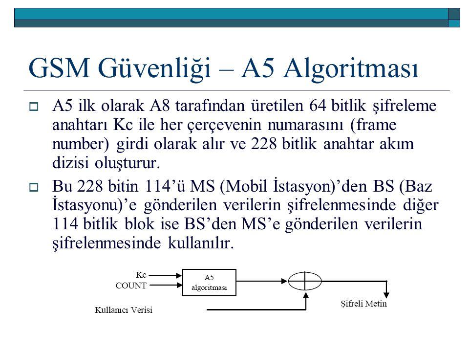 GSM Güvenliği – A5 Algoritması  A5 ilk olarak A8 tarafından üretilen 64 bitlik şifreleme anahtarı Kc ile her çerçevenin numarasını (frame number) gir