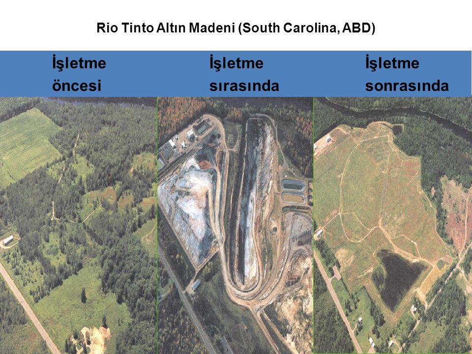 İşletme öncesi İşletme sırasında İşletme sonrasında Rio Tinto Altın Madeni (South Carolina, ABD)