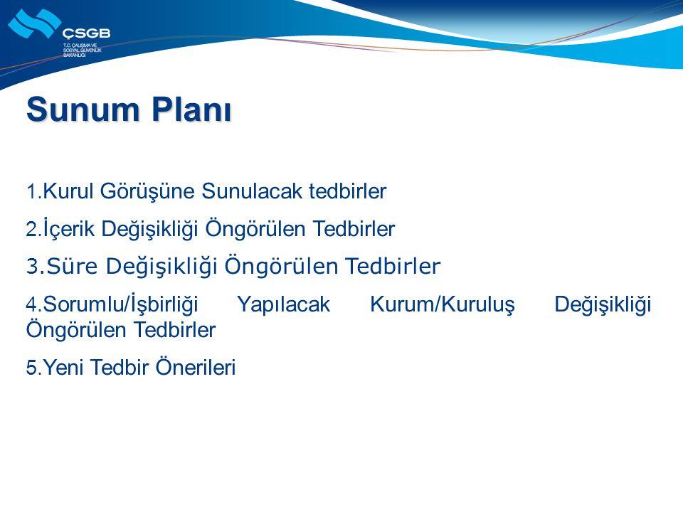 Sunum Planı 1. Kurul Görüşüne Sunulacak tedbirler 2.