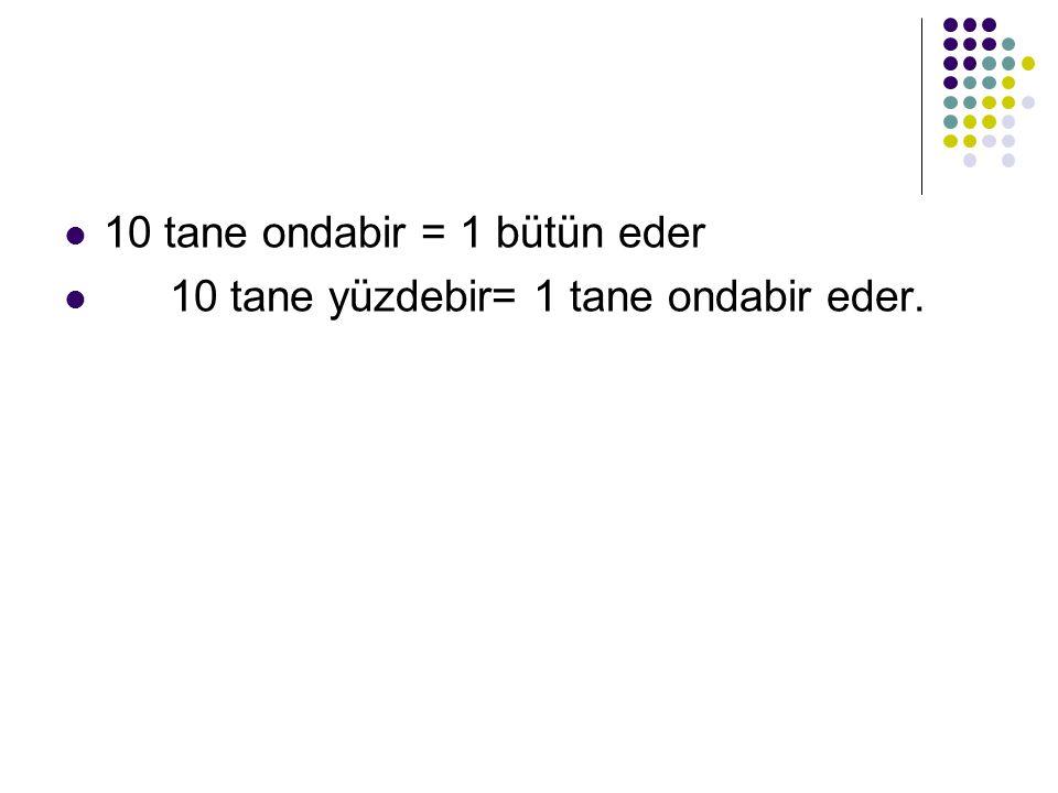 10 tane ondabir = 1 bütün eder 10 tane yüzdebir= 1 tane ondabir eder.