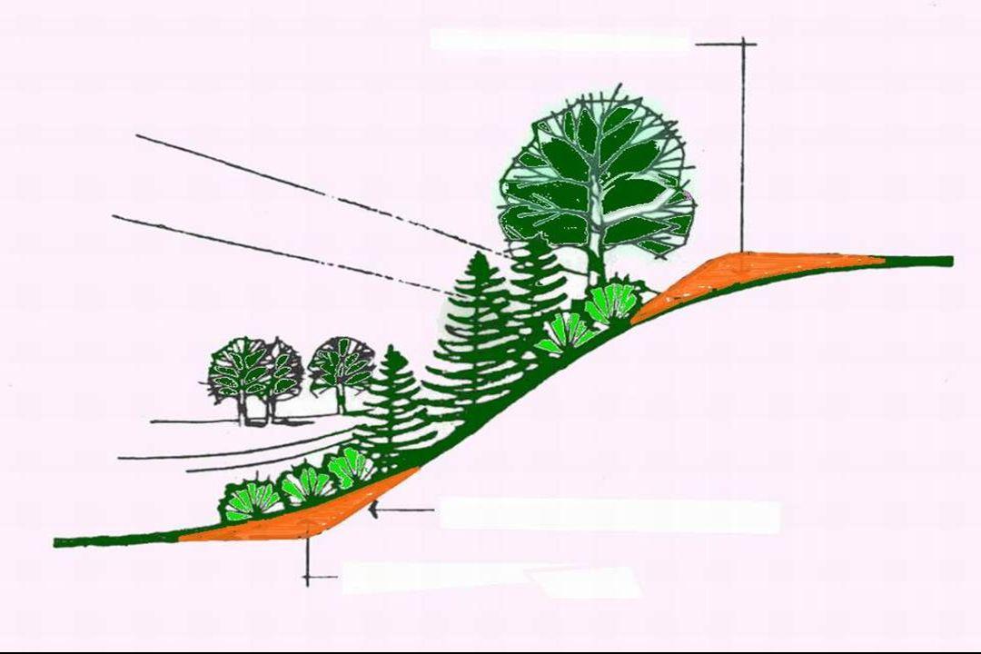arazi biçimleme 4. Bozuk arazi formu düzeltme Tehlikeli, sorunlu ve çirkin kayalık ve yamaçlar doğaya kazandırılır. Sarp meyiller, kazı-dolgu şevleri,