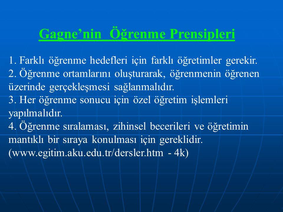 Gagne'nin Öğrenme Prensipleri 1. Farklı öğrenme hedefleri için farklı öğretimler gerekir. 2. Öğrenme ortamlarını oluşturarak, öğrenmenin öğrenen üzeri