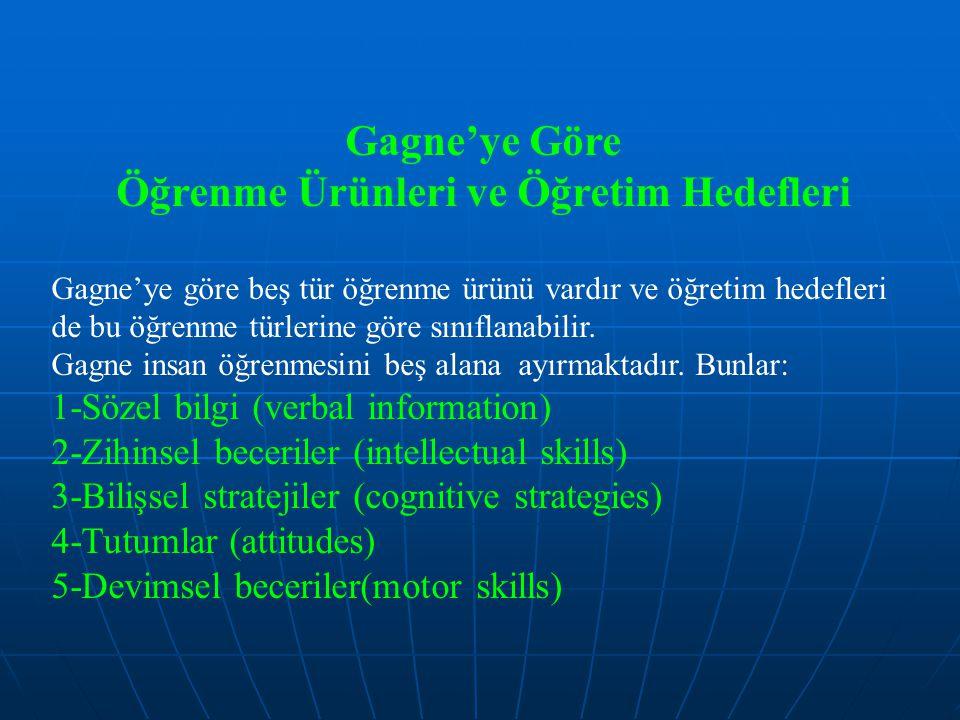 Gagne'ye Göre Öğrenme Ürünleri ve Öğretim Hedefleri Gagne'ye göre beş tür öğrenme ürünü vardır ve öğretim hedefleri de bu öğrenme türlerine göre sınıf