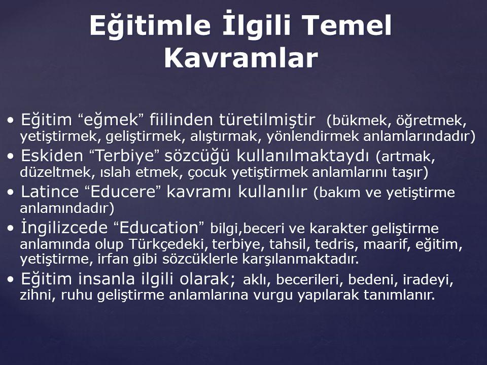 """Eğitim """"eğmek"""" fiilinden türetilmiştir (bükmek, öğretmek, yetiştirmek, geliştirmek, alıştırmak, yönlendirmek anlamlarındadır) Eğitim """"eğmek"""" fiilinden"""