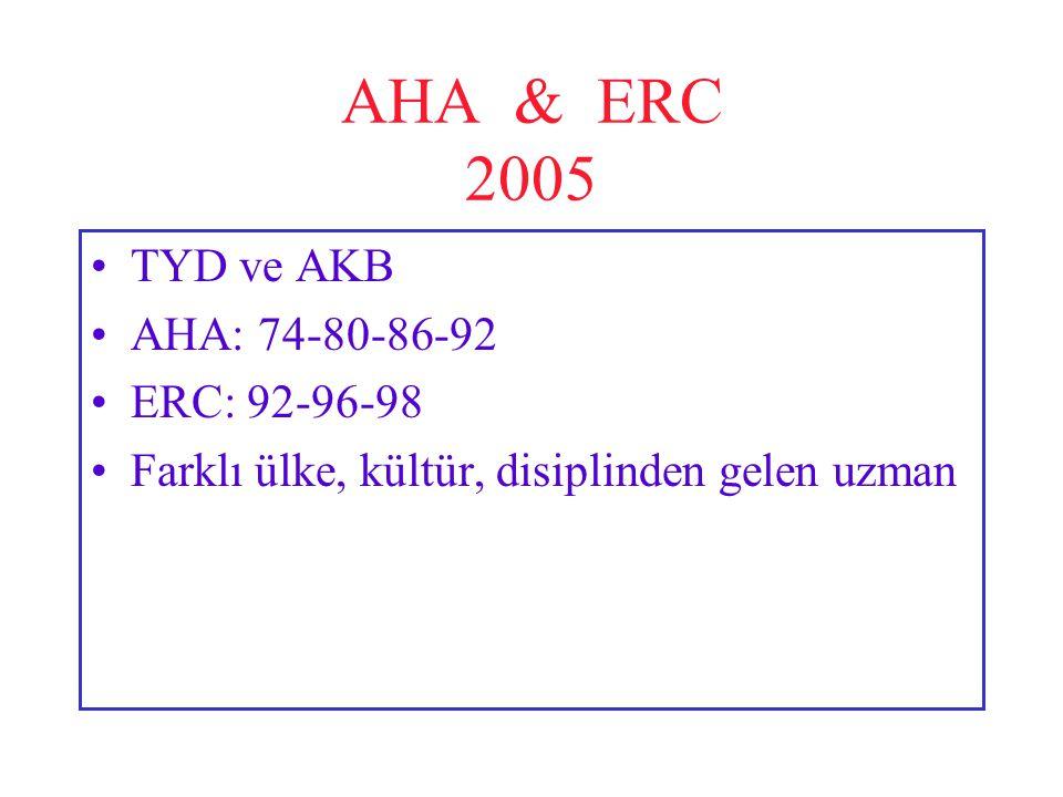 AHA & ERC 2005 TYD ve AKB AHA: 74-80-86-92 ERC: 92-96-98 Farklı ülke, kültür, disiplinden gelen uzman