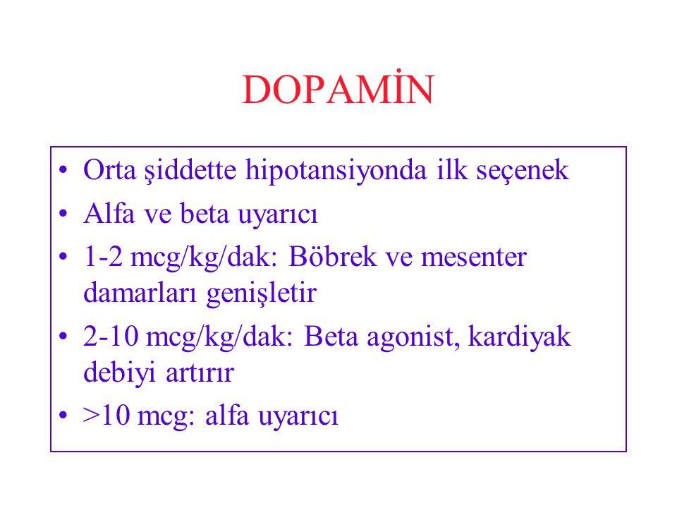 DOPAMİN Orta şiddette hipotansiyonda ilk seçenek Alfa ve beta uyarıcı 1-2 mcg/kg/dak: Böbrek ve mesenter damarları genişletir 2-10 mcg/kg/dak: Beta agonist, kardiyak debiyi artırır >10 mcg: alfa uyarıcı