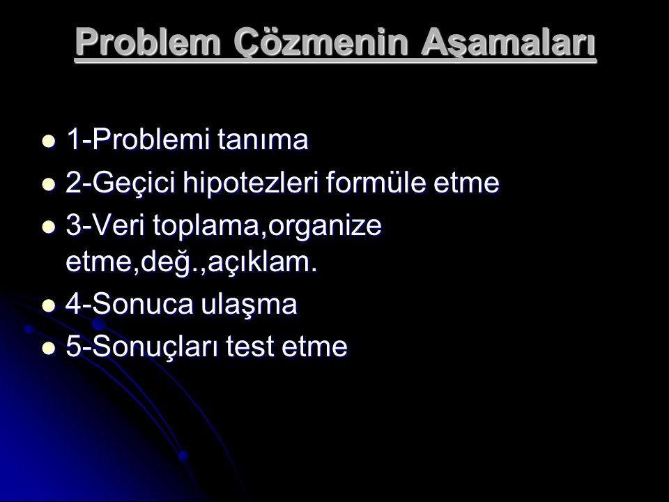 Problem Çözmenin Aşamaları 1-Problemi tanıma 1-Problemi tanıma 2-Geçici hipotezleri formüle etme 2-Geçici hipotezleri formüle etme 3-Veri toplama,orga