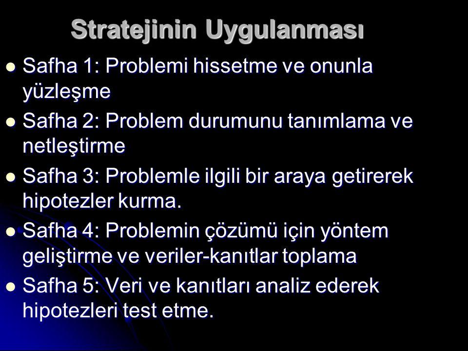 Stratejinin Uygulanması Safha 1: Problemi hissetme ve onunla yüzleşme Safha 1: Problemi hissetme ve onunla yüzleşme Safha 2: Problem durumunu tanımlam