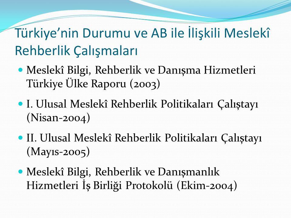 Türkiye'nin Durumu ve AB ile İlişkili Meslekî Rehberlik Çalışmaları Meslekî Bilgi, Rehberlik ve Danışma Hizmetleri Türkiye Ülke Raporu (2003) I.