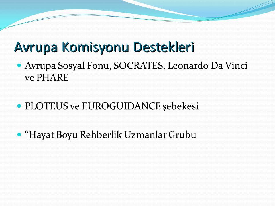 Avrupa Komisyonu Destekleri Avrupa Sosyal Fonu, SOCRATES, Leonardo Da Vinci ve PHARE PLOTEUS ve EUROGUIDANCE şebekesi Hayat Boyu Rehberlik Uzmanlar Grubu