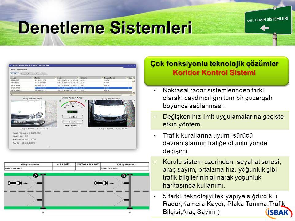 Yol Bilgi Sistemleri:OTOKOM -Yol Donatıları (Trafik Sinyal Sistemi, DMS, v.b.) ile araçlar arası haberleşme.