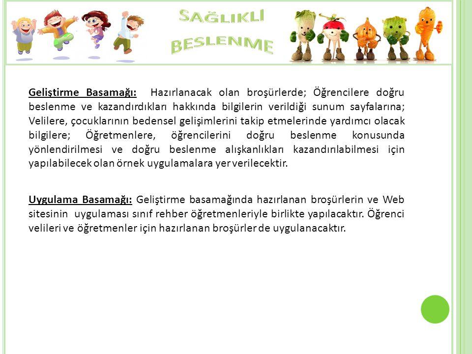 2.Aşama: Web sitesinin Değerlendirmesi Örneklem Grubunun seçilmesi Proje kapsamında hazırlanan broşür, web sitesinin uygulanması ve afişlerin tanıtımı için Trabzon'da bulunan **** ve **** okullarındaki ilkokul öğrencileri örneklem grubu olarak seçilmiştir.