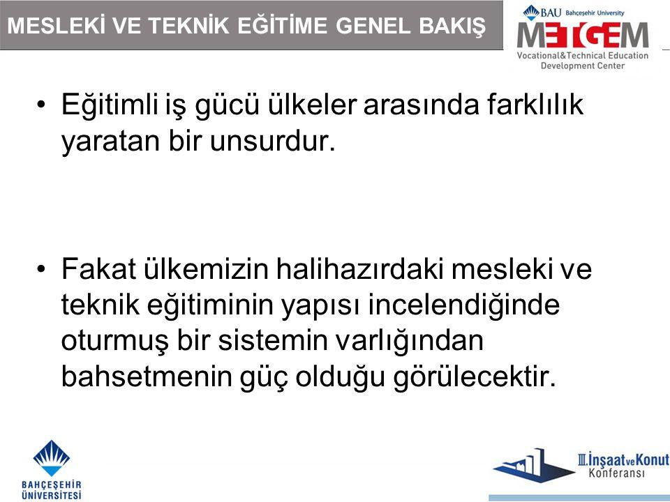 İnşaat Meslek Standartları Çalışmaları 5544 sayılı Mesleki Yeterlilik Kurumu (MYK) Kanunu ile anılan Kanun uyarınca çıkartılan Ulusal Meslek Standartlarının Hazırlanması Hakkında Yönetmelik ve Mesleki Yeterlilik Kurumu Sektör Komitelerinin Kuruluş, Görev, Çalışma Usul ve Esasları Hakkında Yönetmelik hükümlerine göre MYK'nın görevlendirdiği Türkiye İnşaat Sanayicileri İşveren Sendikası (İNTES) tarafından hazırlanmıştır.