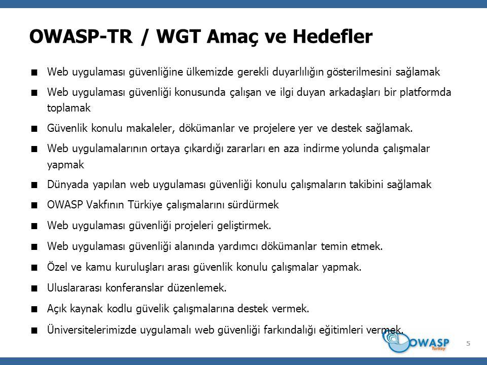 6 OWASP-TR / WGT Projelerimiz  Jarvinen (Web tabanlı ModSecurity log analizi)  Owasp-WeBekci (SoC 2008) ve MSALParser  CAMMP ( C hroot A pache M ysql M odSecurity P HP)  SecureImage (.NET, Java ve PHP API)  SecureTomcat (Tomcat J2EE sunucu güvenlik denetimi)  Çeviri Projesi (~500 sayfa doküman)  Otomatize Sql Entektörleri Analizi (SoC 2008)  AntiCsurf (Cross Side Request Forgery için PHP API`si)  ApacheLive (Apache sunucusunun Keep-alive parametresi için güvenlik kontrolü yapan bir araçtır)  Web Güvenliği Terimler Sözlüğü  WIVET (Web Crawler'ın Teknik Yeteneklerinin Ölçülmesi ve Karşılaştırılması)