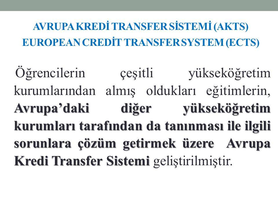 AVRUPA KREDİ TRANSFER SİSTEMİ (AKTS) EUROPEAN CREDİT TRANSFER SYSTEM (ECTS) Avrupa'daki diğer yükseköğretim kurumları tarafından da tanınması ile ilgili sorunlara çözüm getirmek üzere Avrupa Kredi Transfer Sistemi Öğrencilerin çeşitli yükseköğretim kurumlarından almış oldukları eğitimlerin, Avrupa'daki diğer yükseköğretim kurumları tarafından da tanınması ile ilgili sorunlara çözüm getirmek üzere Avrupa Kredi Transfer Sistemi geliştirilmiştir.