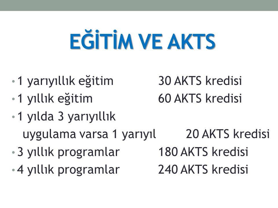 1 yarıyıllık eğitim 30 AKTS kredisi 1 yıllık eğitim 60 AKTS kredisi 1 yılda 3 yarıyıllık uygulama varsa 1 yarıyıl 20 AKTS kredisi 3 yıllık programlar 180 AKTS kredisi 4 yıllık programlar 240 AKTS kredisi 17 EĞİTİM VE AKTS