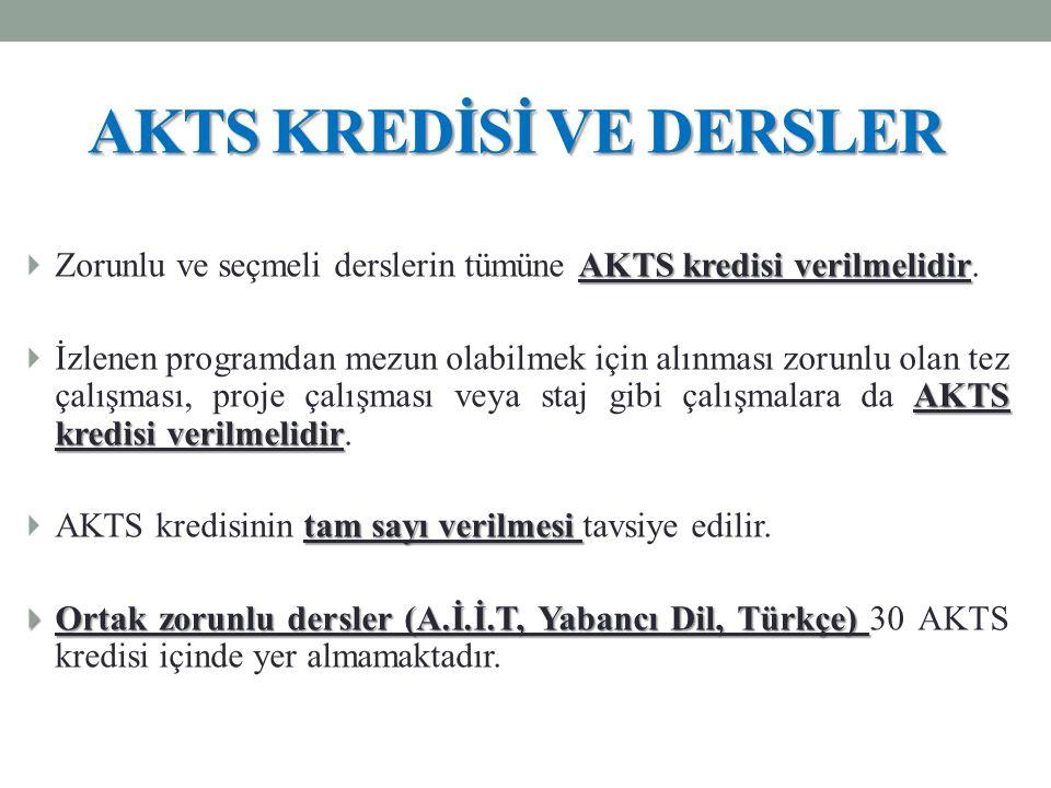AKTS kredisi verilmelidir  Zorunlu ve seçmeli derslerin tümüne AKTS kredisi verilmelidir.