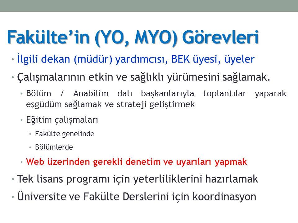 Fakülte'in (YO, MYO) Görevleri İlgili dekan (müdür) yardımcısı, BEK üyesi, üyeler Çalışmalarının etkin ve sağlıklı yürümesini sağlamak.