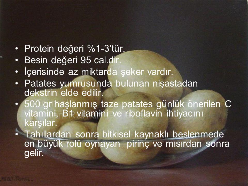 Protein değeri %1-3'tür. Besin değeri 95 cal.dir. İçerisinde az miktarda şeker vardır. Patates yumrusunda bulunan nişastadan dekstrin elde edilir. 500